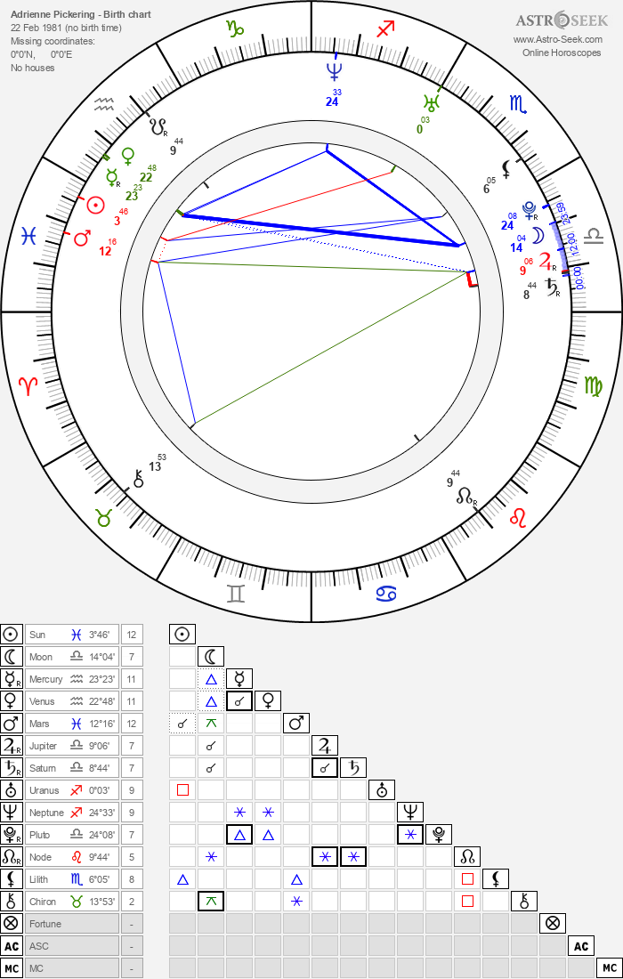 Adrienne Pickering - Astrology Natal Birth Chart