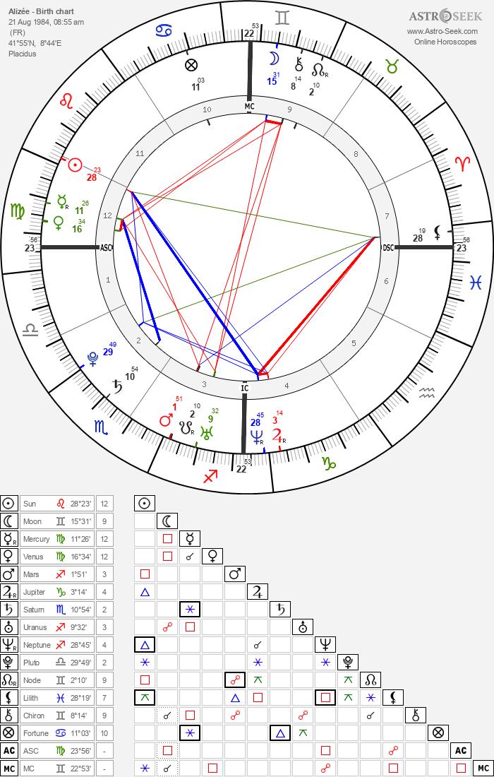Alizée - Astrology Natal Birth Chart