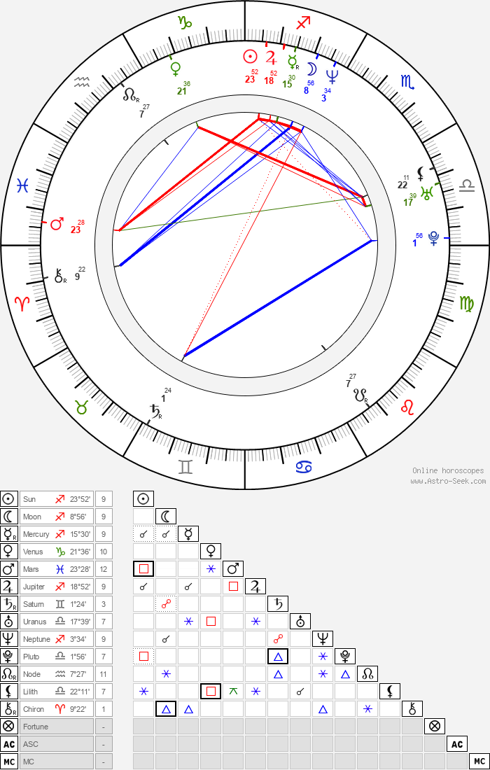 Ashley Way - Astrology Natal Birth Chart