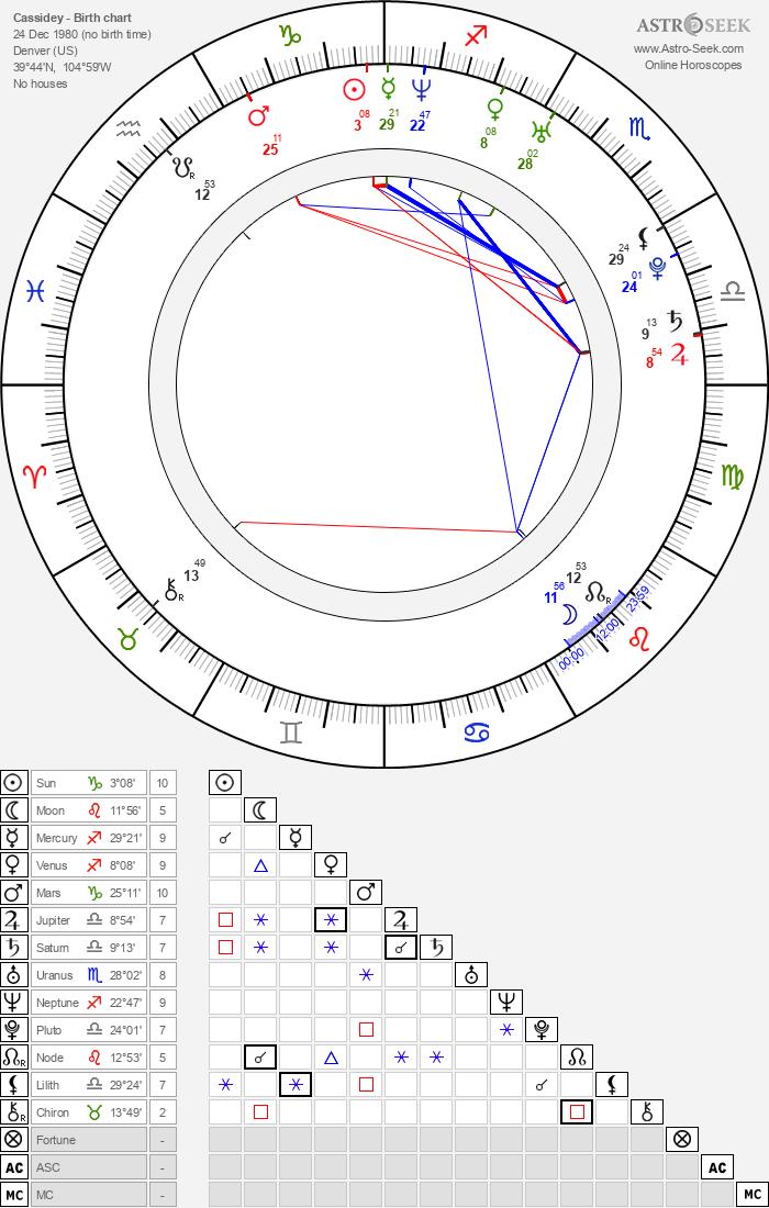 Cassidey - Astrology Natal Birth Chart