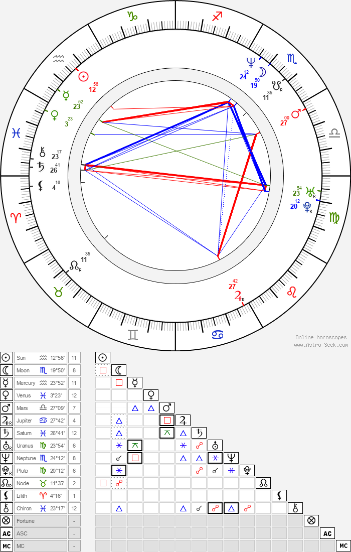 Catherine H. Flemming - Astrology Natal Birth Chart