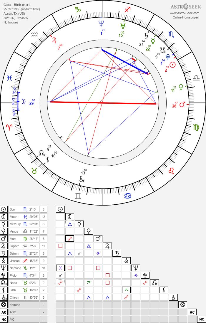 Ciara - Astrology Natal Birth Chart