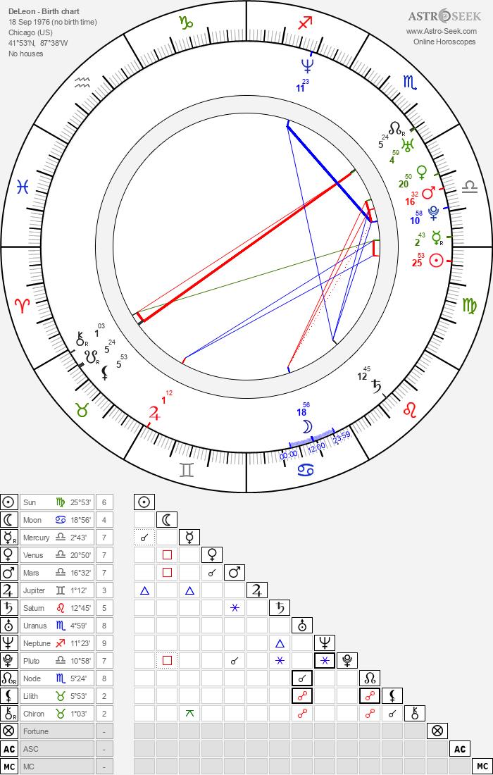 DeLeon - Astrology Natal Birth Chart