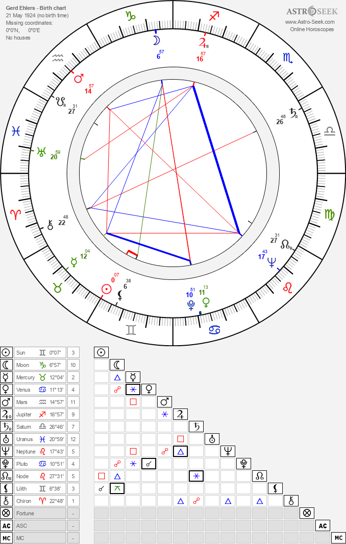 Gerd Ehlers - Astrology Natal Birth Chart