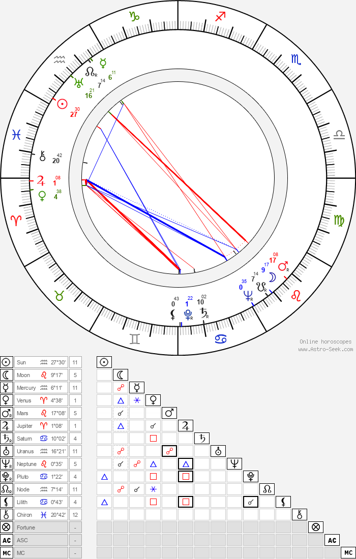 Gilberte Géniat - Astrology Natal Birth Chart