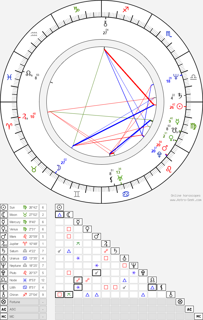 Hans-Günther Bücking - Astrology Natal Birth Chart