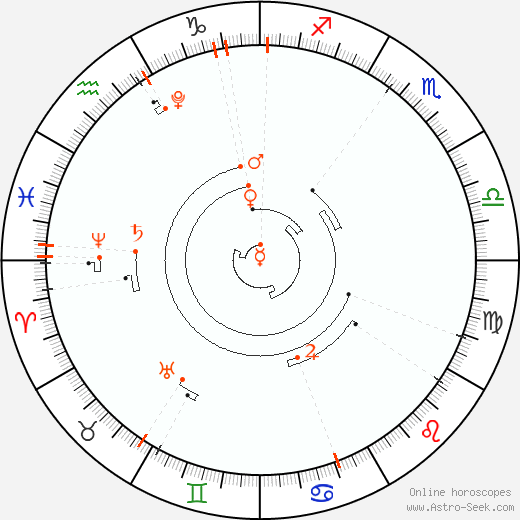 Astro Calendar 2026, Online Astrology Calendars