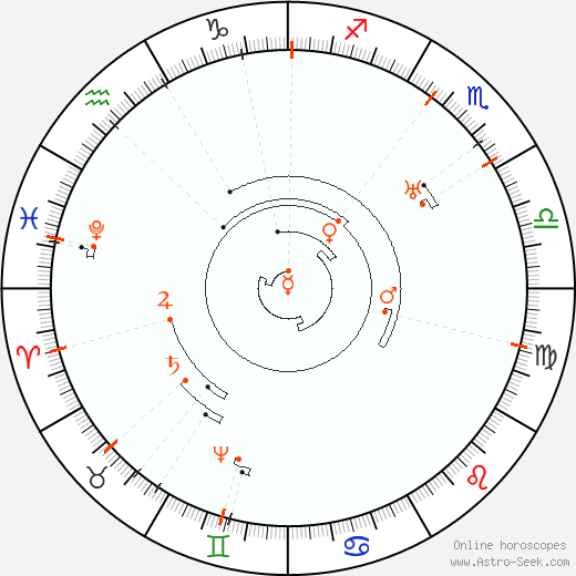 Astro Calendar 2059, Online Astrology Calendars