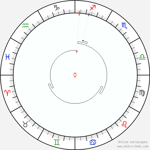 Mercury Retrograde Astro Calendar 1958
