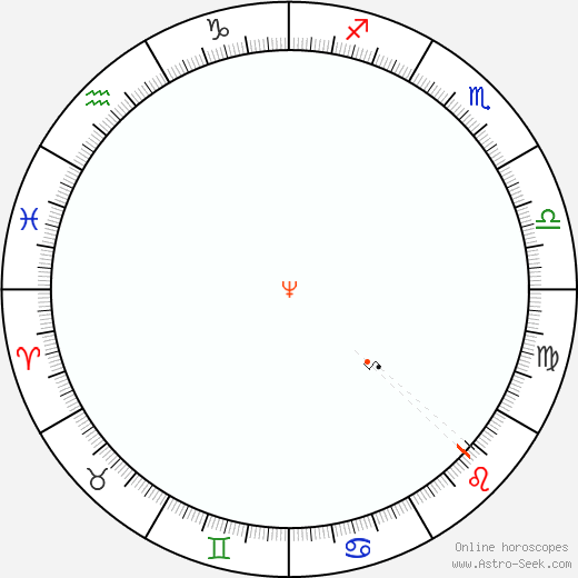 Neptune Retrograde Astro Calendar 1923