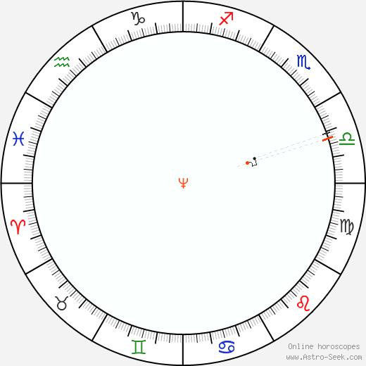 Neptune Retrograde Astro Calendar 1950