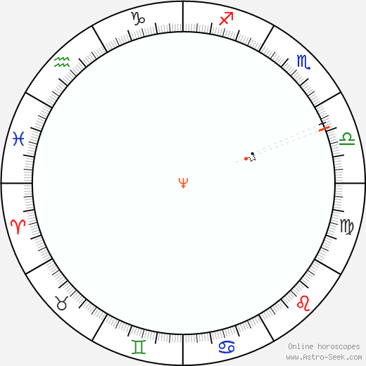 Neptune Retrograde Astro Calendar 1952