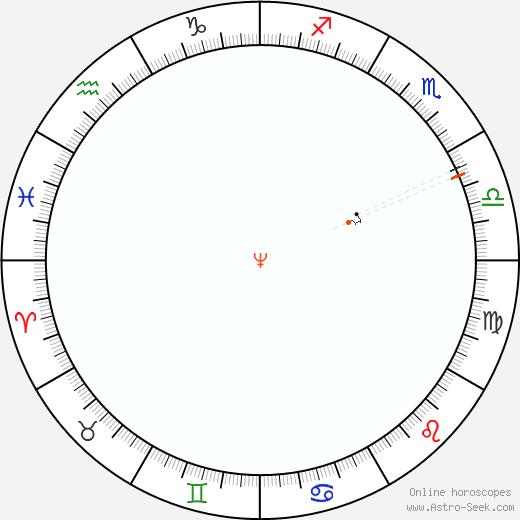 Neptune Retrograde Astro Calendar 1953