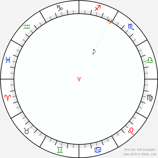 Nettuno Retrograde Astro Calendar 1807
