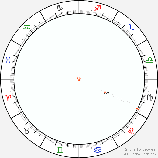 Nettuno Retrograde Astro Calendar 1930