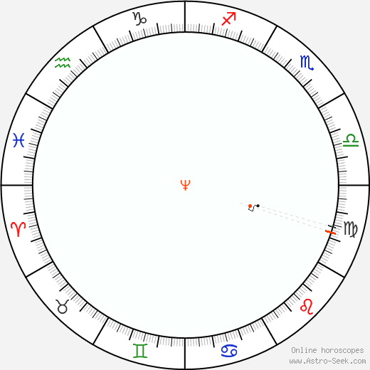 Nettuno Retrograde Astro Calendar 1934