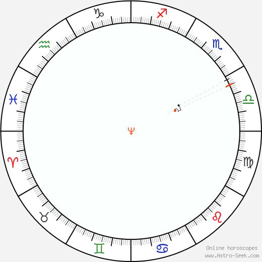 Nettuno Retrograde Astro Calendar 1954