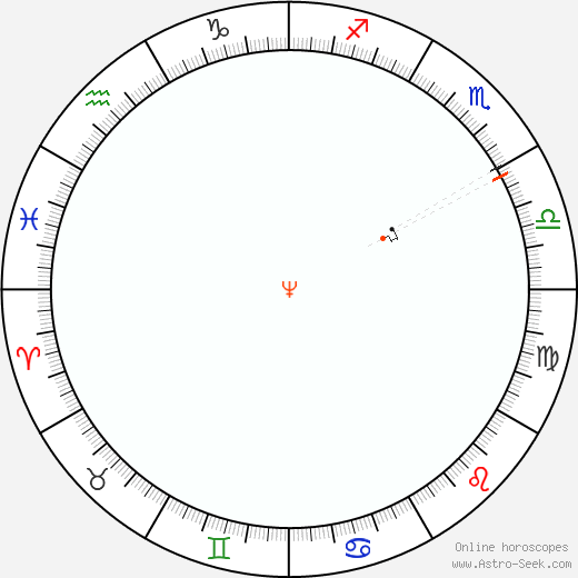 Nettuno Retrograde Astro Calendar 1955