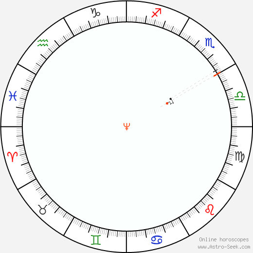Nettuno Retrograde Astro Calendar 1956
