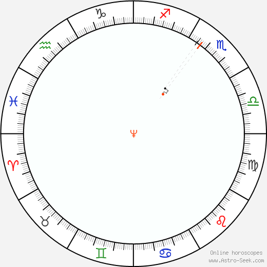 Nettuno Retrograde Astro Calendar 1967