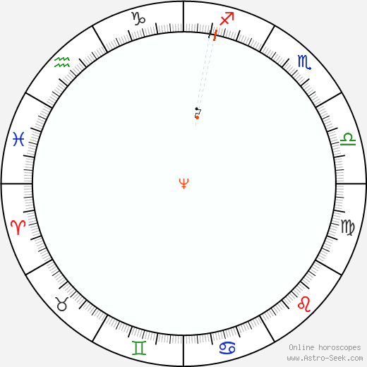 Nettuno Retrograde Astro Calendar 1979
