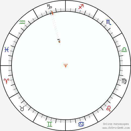 Nettuno Retrograde Astro Calendar 1991