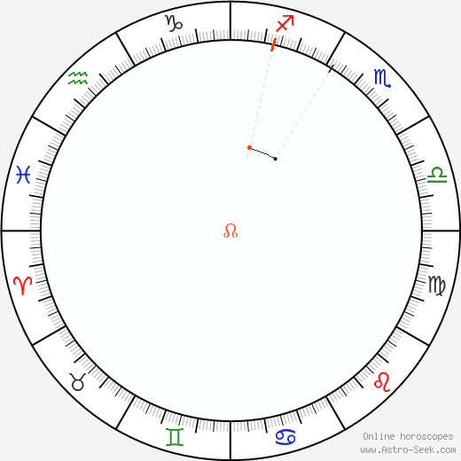 Node Retrograde Astro Calendar 1807