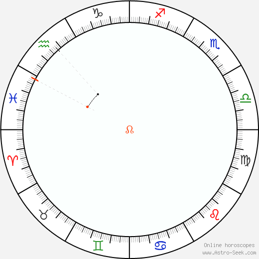 Node Retrograde Astro Calendar 1859