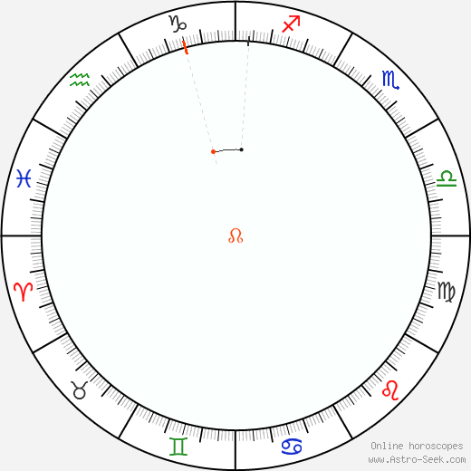Node Retrograde Astro Calendar 1880