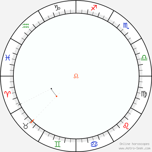 Node Retrograde Astro Calendar 1911