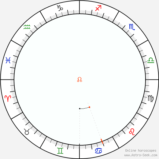 Node Retrograde Astro Calendar 2038