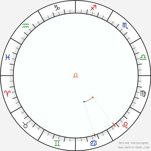 Nodo Retrograde Astro Calendar 1944