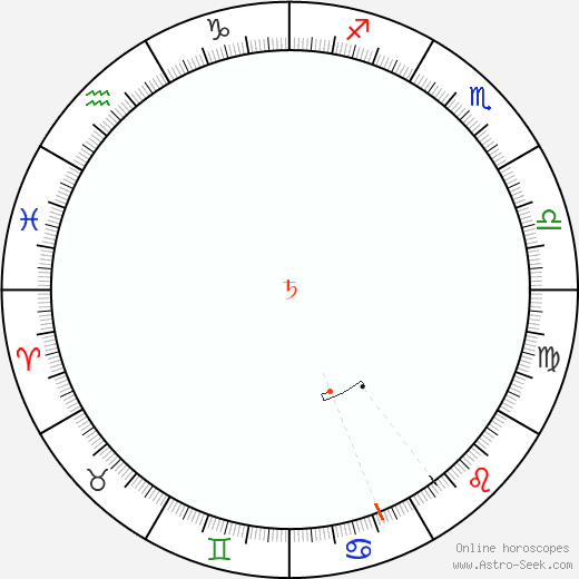 Saturn Retrograde Astro Calendar 1946