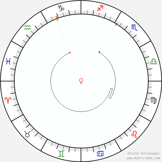 Venere Retrograde Astro Calendar 1959