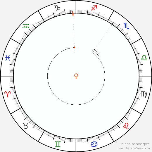 Venere Retrograde Astro Calendar 1962