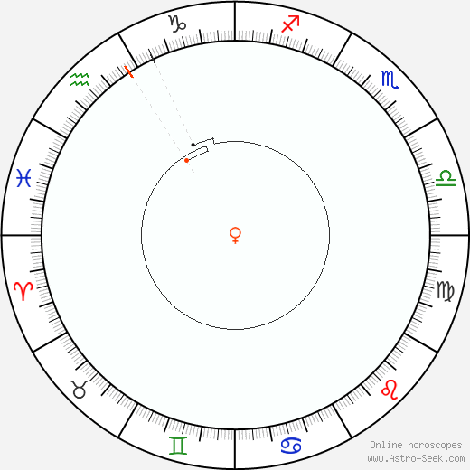 Venere Retrograde Astro Calendar 1998