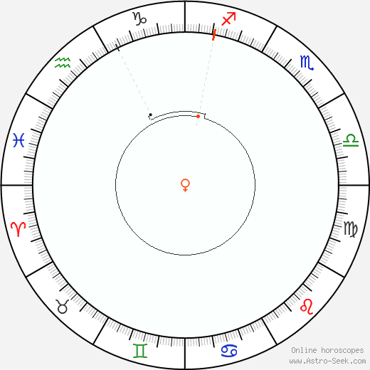 Venus Retrograde Astro Calendar 2013