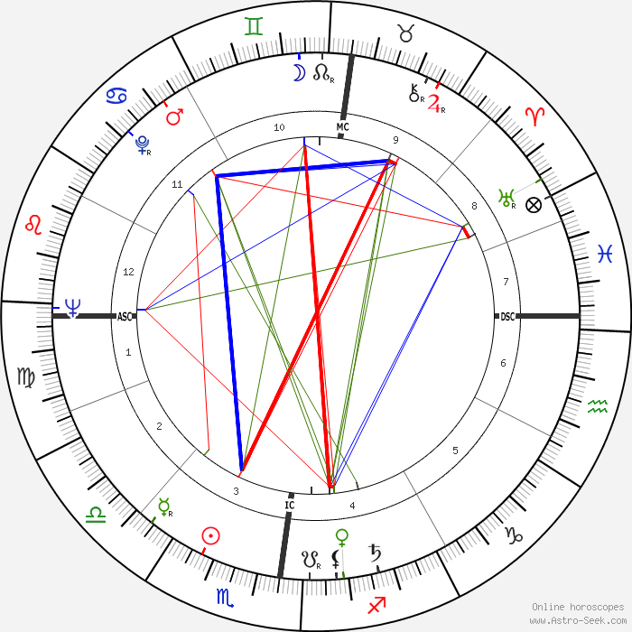 jeanfran231ois deniau astro birth chart horoscope date