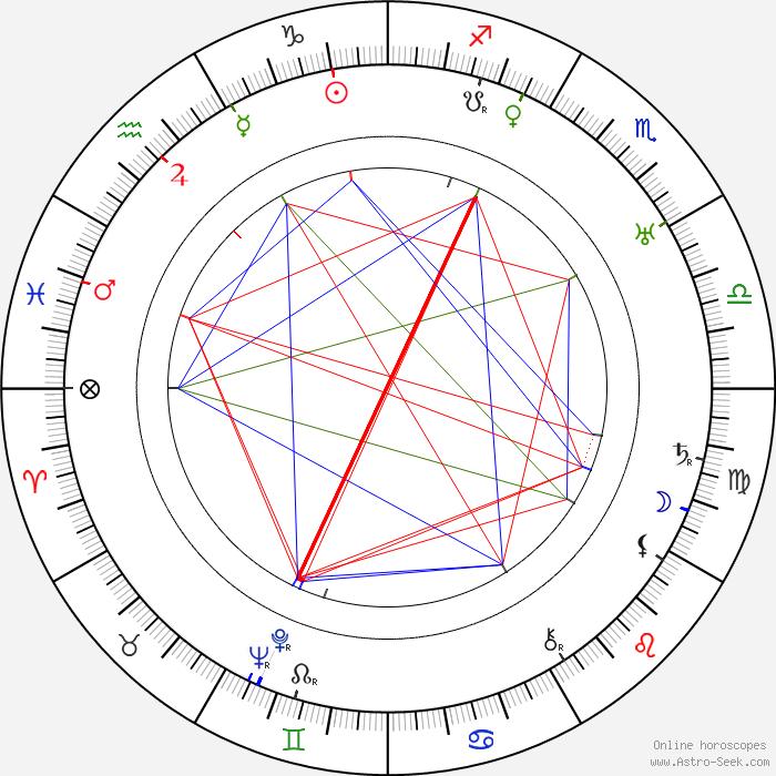 Full Moon Dec 2017 Astrology 2019 2020 New Car Release Date
