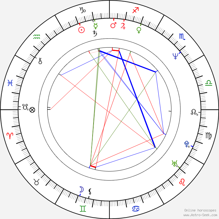 Birth Date Astrology Chart Rebellions