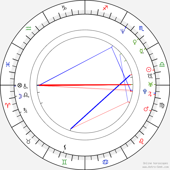 Lilith Stabs Astro, Birth Chart, Horoscope, Date of Birth Lilith Astrology
