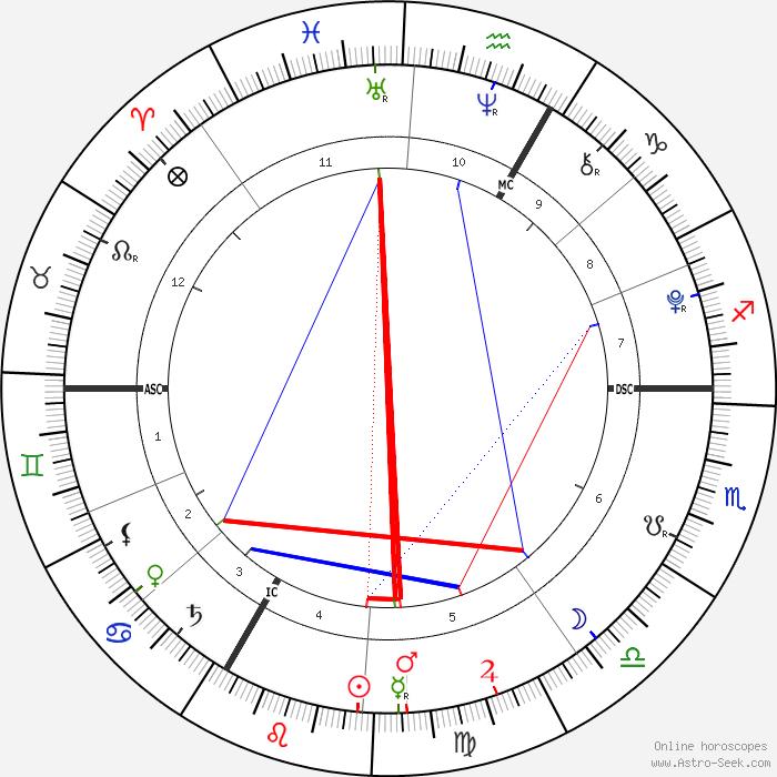 horoscope-chart1-700__radix_19-8-2004_23