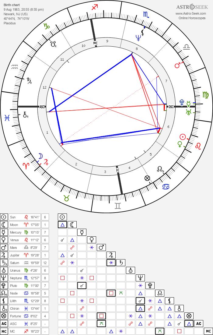 Whitney houston date of birth