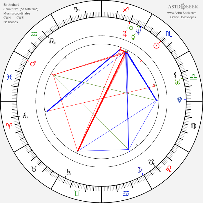 A. D. Miles - Astrology Natal Birth Chart