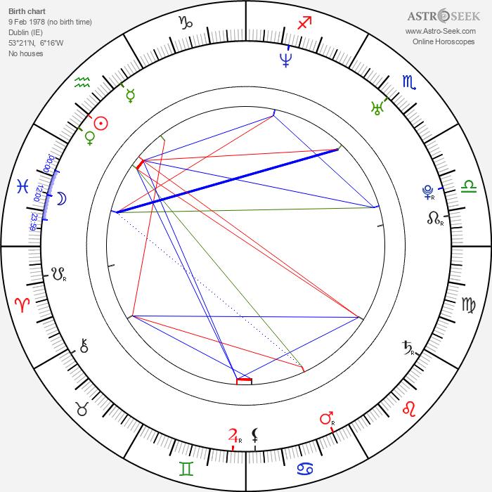 A. J. Buckley - Astrology Natal Birth Chart