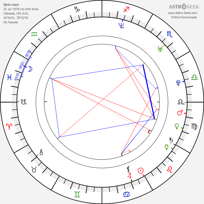 A. J. Cook - Astrology Natal Birth Chart