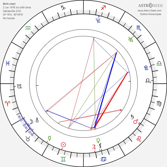 A. J. Styles - Astrology Natal Birth Chart