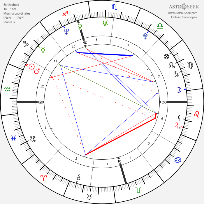 Aaliyah - Astrology Natal Birth Chart