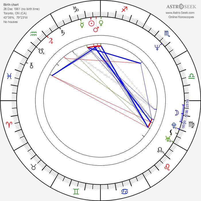 Aarin Teich - Astrology Natal Birth Chart