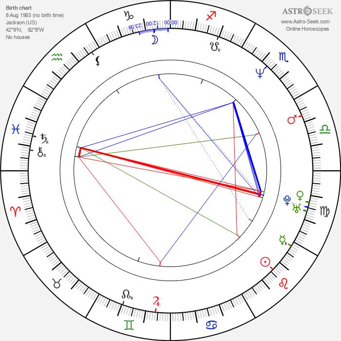 Aaron Abeyta - Astrology Natal Birth Chart